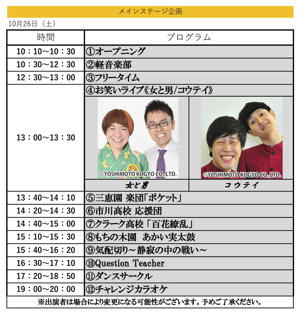 播彩祭2019(ばんざいさい)|神戸医療福祉大学 学園祭