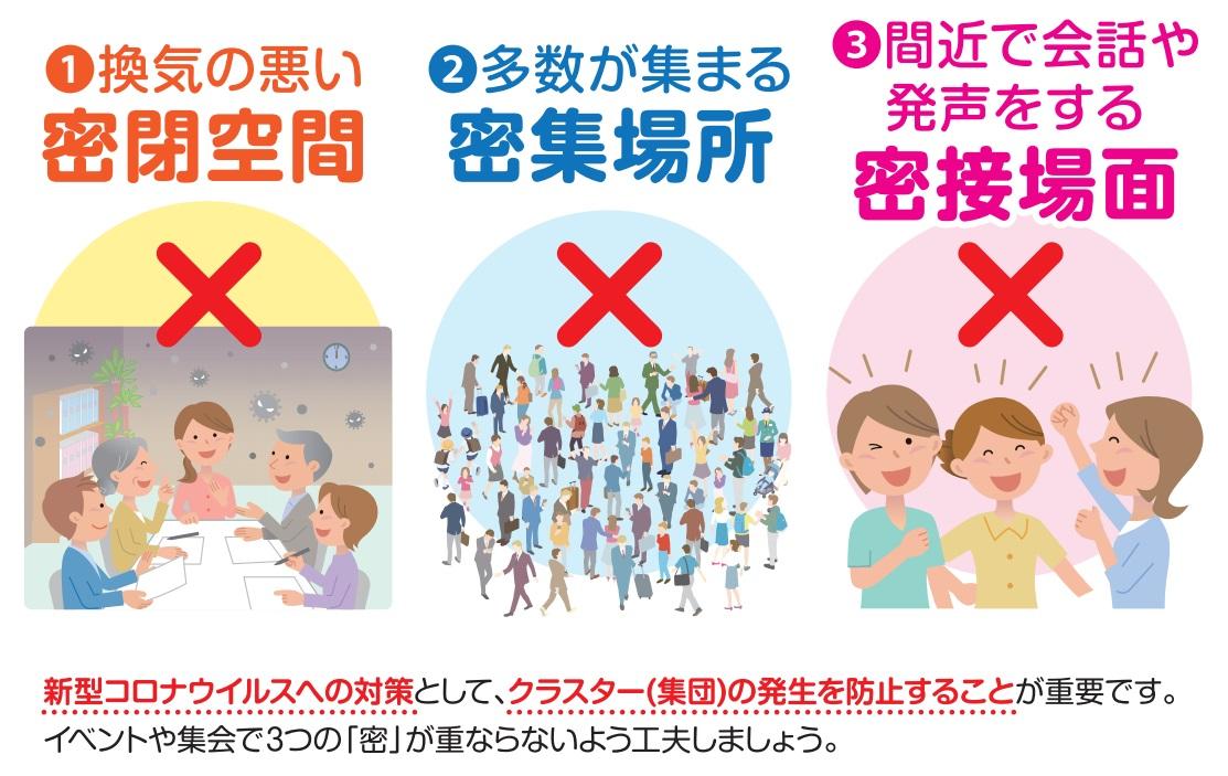 3「密」避けて新型コロナウイルス感染症対策