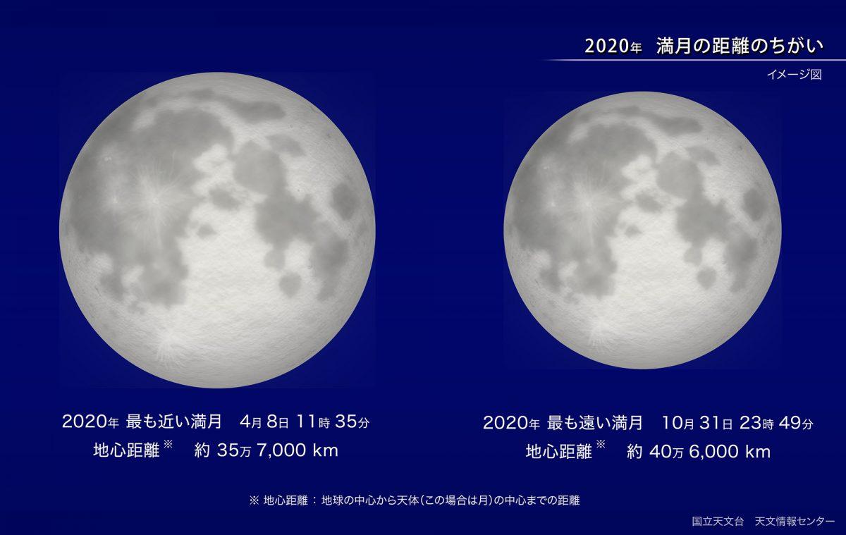 【天体ショー】4月8日は2020年最大の満月|スーパームーン