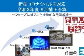 【兵庫県】新型コロナ 年内第二波を想定した6月補正予算に1120億円