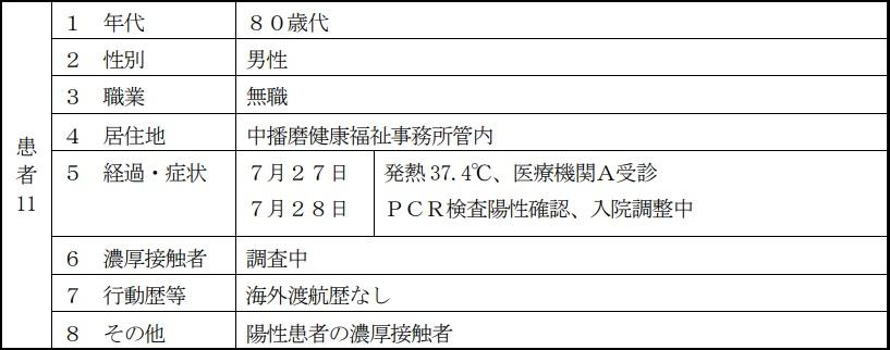 【神崎郡】中播磨健康福祉事務所管内(神河町・福崎町・市川町)で新型コロナ陽性