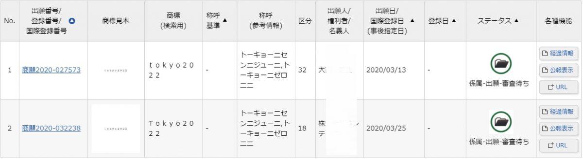 【商標登録】「アマビエ」は取り下げられ「TOKYO2021」は審査中