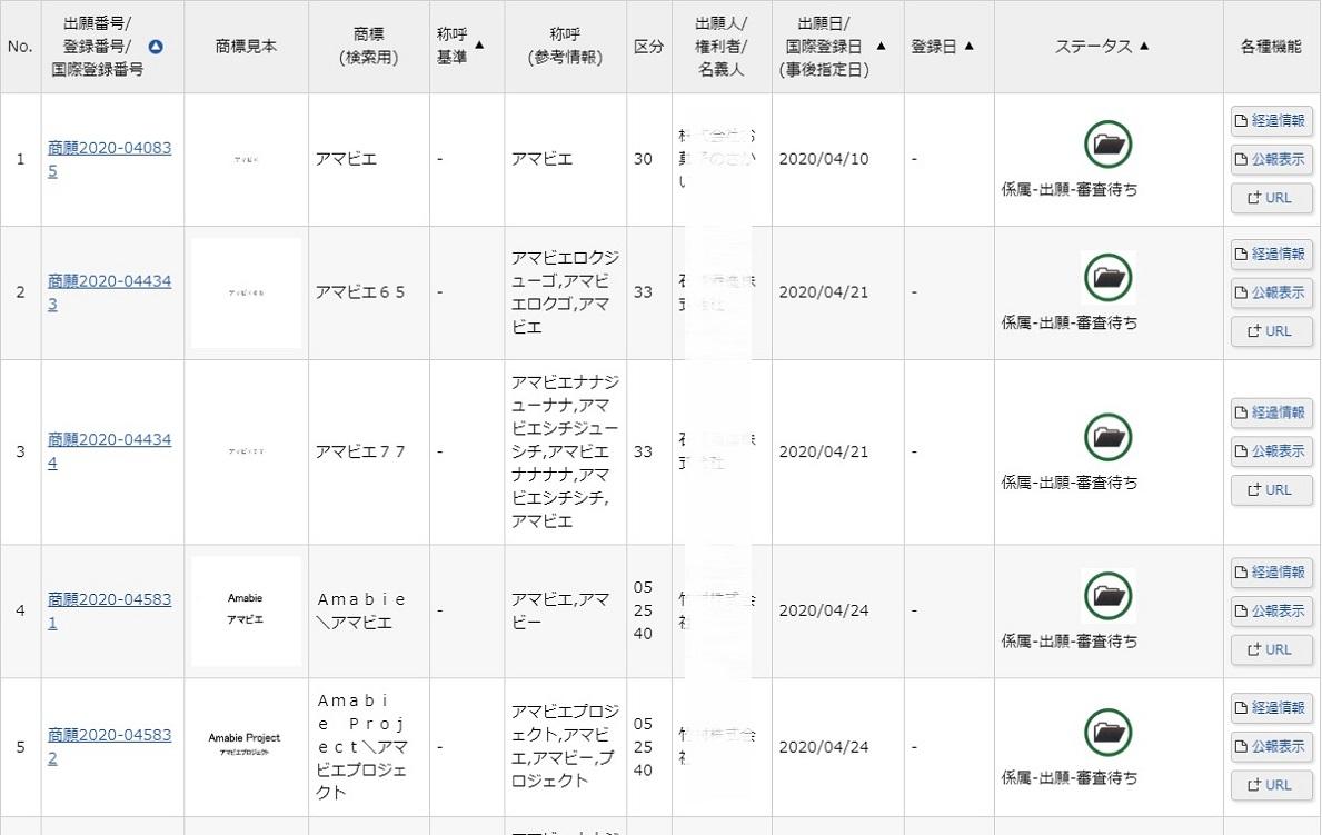 【商標登録】電通「アマビエ」取り下げ、他社は出願「TOKYO2021」も