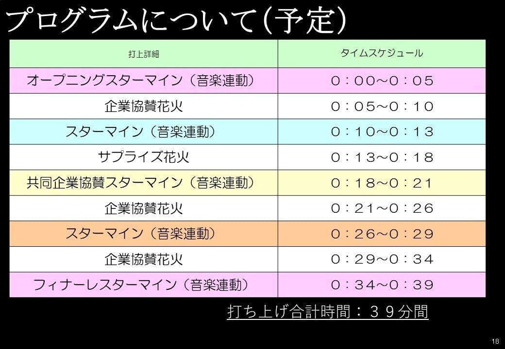 【花火】Starlit Night Fireworks 兵庫 2020年8月7日 播磨地域で開催
