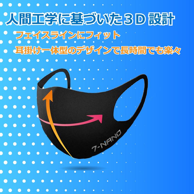3D立体マスク「7-NANOマスク」