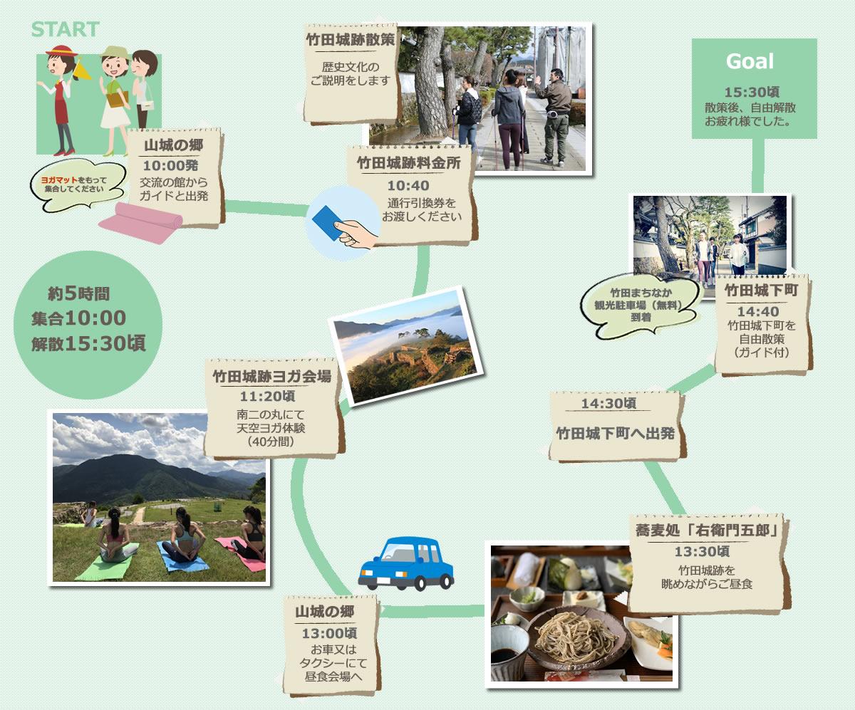 【朝来市】竹田城跡で天空ヨガ|CFプロジェクト始動