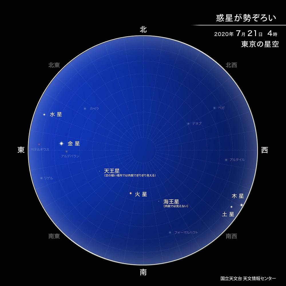 【天体】明け方の空に全ての惑星が勢ぞろい 2020年7月下旬