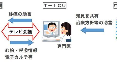 【神戸市】自治体で国内初「遠隔ICUシステム」を導入