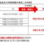 【厚生労働省】新型コロナ、休業支援金・給付金の申請期限を見直し延長