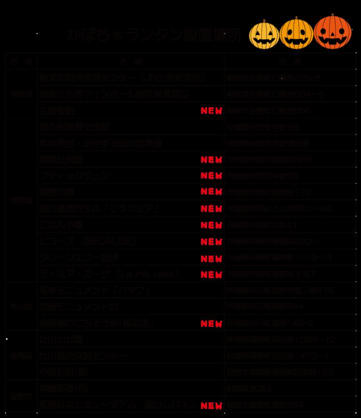 【ハロウィン】「銀の馬車道」沿線スポットでかぼちゃランタンが設置