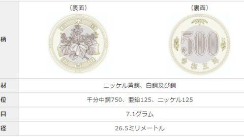 新しい五百円貨幣及び記念貨幣を発行