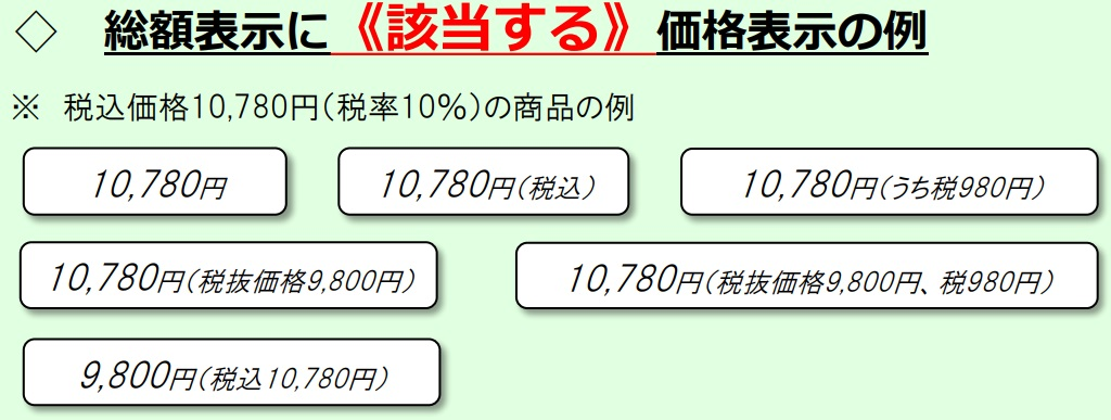 【総額表示】2021年4月1日から義務付け|価格表示のポイントは?