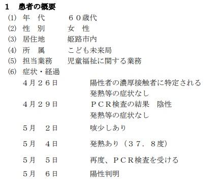 【姫路市】こども未来局の職員2名が陽性