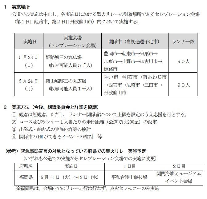 【聖火リレー】公道は中止。姫路城、篠山城跡のみで実施