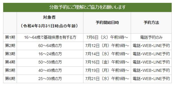 【神河町】新型コロナウイルスワクチン予約サイトを設置