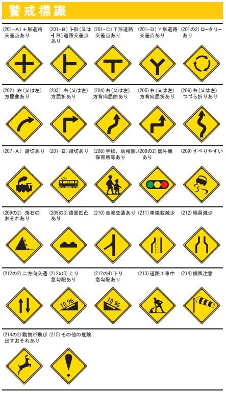 警戒標識は27種類