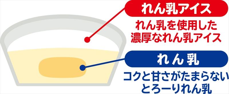 れん乳好きにはたまらない!「森永 れん乳アイス」が9/13より発売