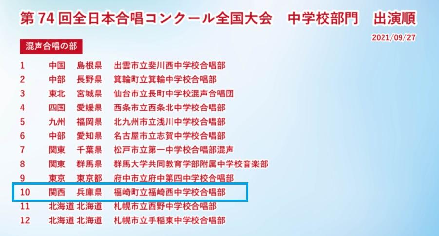 【福崎西中学校 合唱部】全日本合唱コンクール全国大会へ出場決定