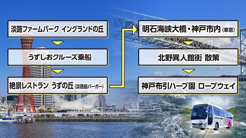 【ニコニコ生放送】兵庫の名所をめぐるオンラインバスツアーが10月9日に生配信!